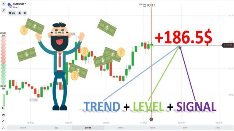 Menghasilkan Uang Di IQ Option Dalam 1 Bulan Menggunakan Strategi T.L.S – Minggu 2
