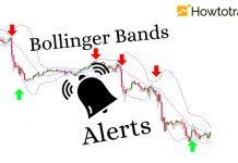 Chỉ Báo Bollinger Bands Là Gì? Cách Sử Dụng Bollinger Bands Hiệu Quả Trong Forex