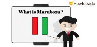 Nến Marubozu: Ý Nghĩa Và Cách Giao Dịch Hiệu Quả Trong Forex