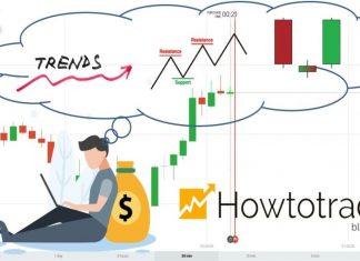 Menghasilkan Uang Dari IQ Option Dalam 1 Bulan Menggunakan Strategi T.L.S - Minggu 4