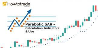 Cách Sử Dụng Chỉ Báo Parabolic Sar Hiệu Quả Khi Giao Dịch Forex