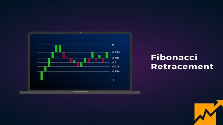 Chỉ Báo Fibonacci Hồi Quy Và Cách Sử Dụng Trong Forex Hiệu Quả Nhất