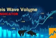 How To Trade Forex Effectively With Weis Wave Volume Indicator