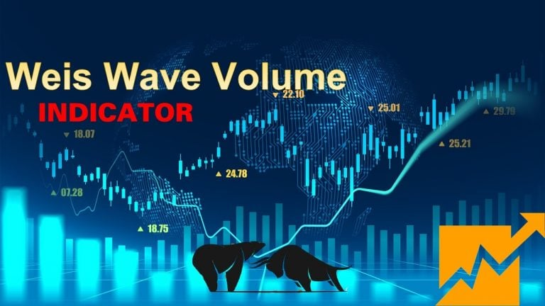 How To Trade Forex Effectively With Weis Wave Volume (WWV) Indicator