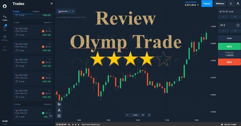 Ulasan Detail Untuk Platform Perdagangan Olymp Trade 02/2021