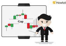 Khoảng Trống Giá (Gap) Là Gì? Cách Giao Dịch Forex Hiệu Quả Nhất