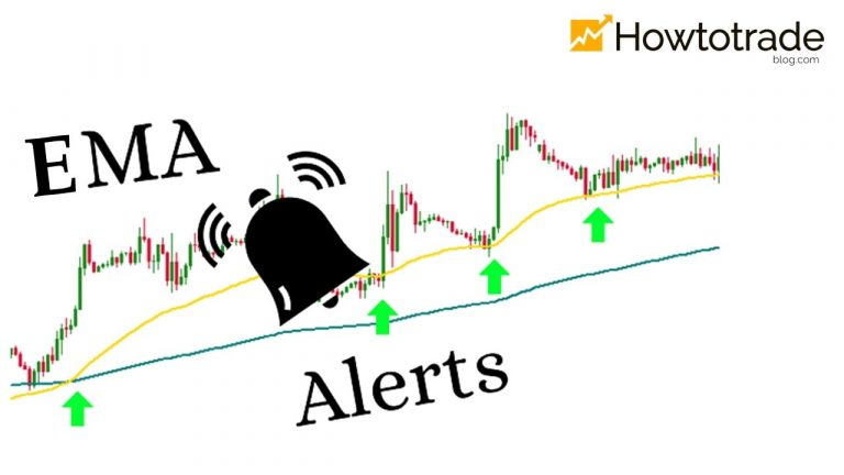 What is EMA Indicator? How To Use The EMA Efficiently In Forex Trading