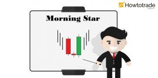 Mô Hình Nến Morning Star Là Gì? Cách Giao Dịch Hiệu Quả Nhất Trong Forex