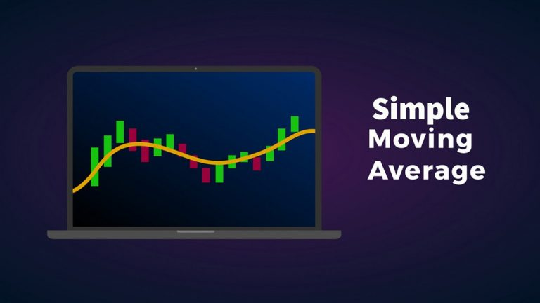 What Is SMA Indicator? How To Trade Forex With SMA