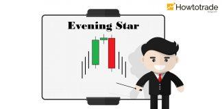 Mô Hình Nến Evening Star Và Cách Giao Dịch Forex Hiệu Quả Nhất
