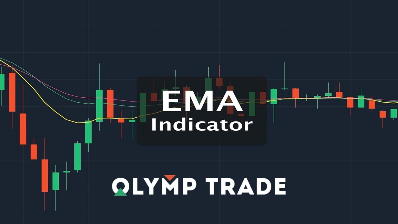 The EMA is a very good tool to help you identify price trends