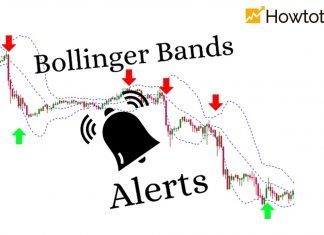 What Is Bollinger Bands Indicator And How To Use It Effectively In Forex