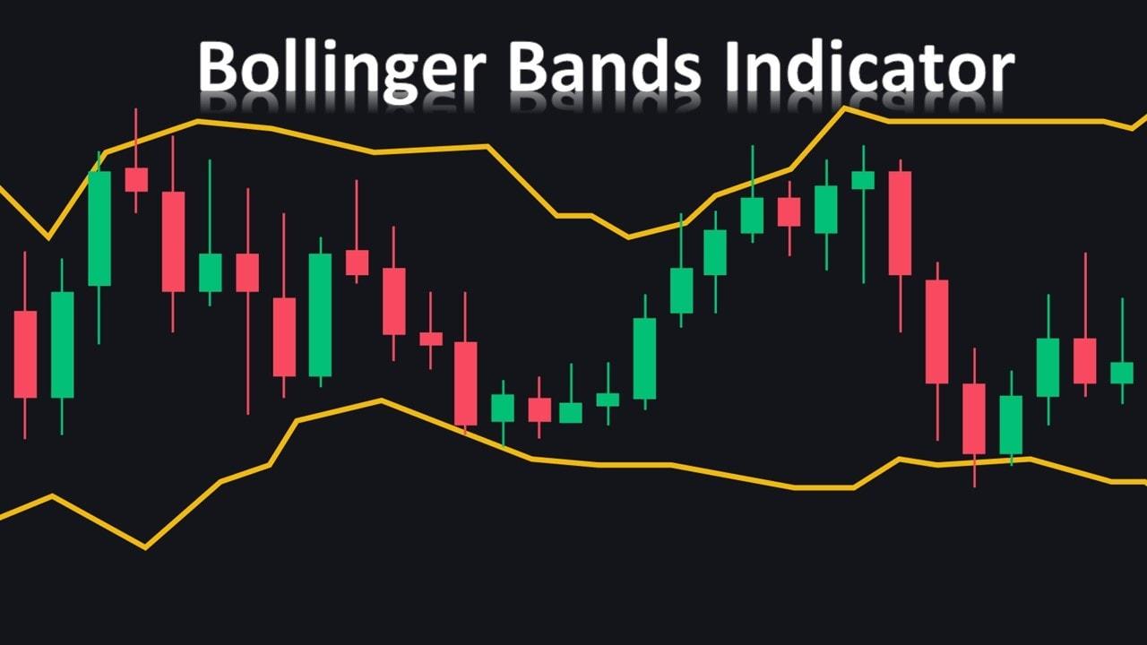 O que é o indicador Bollinger Bands ?
