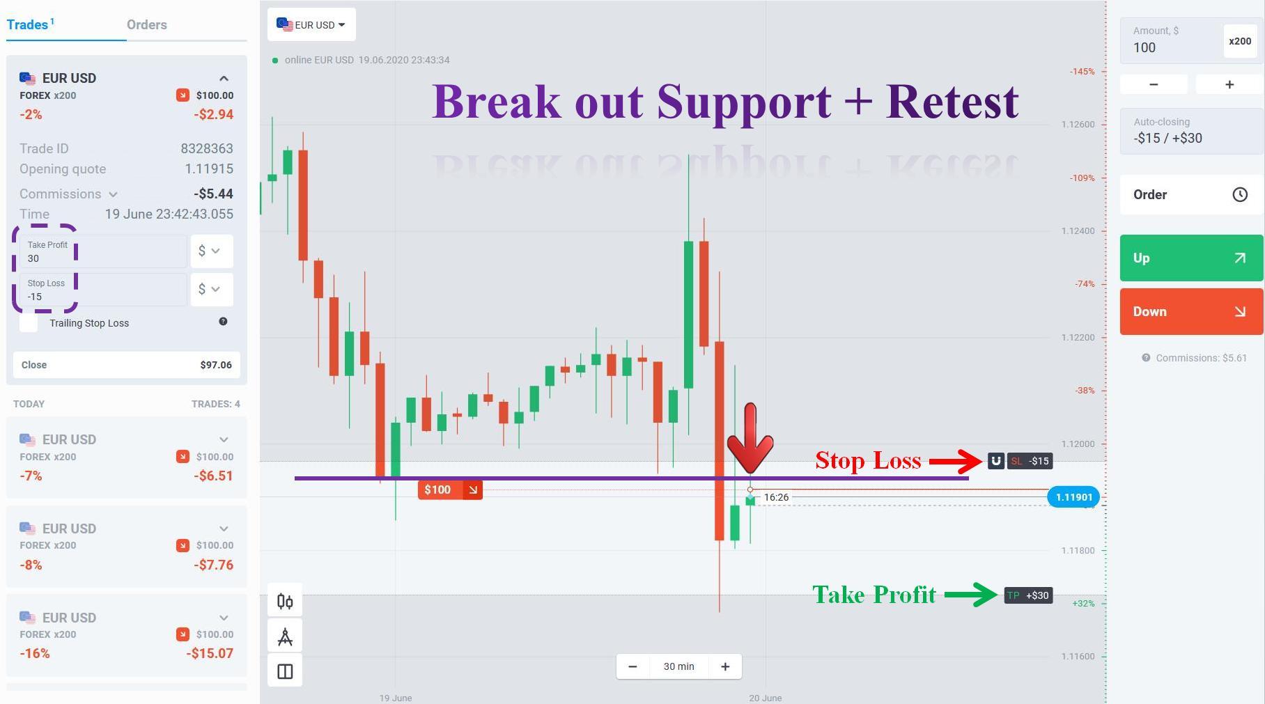 Cara memperdagangkan Forex di Olymp Trade