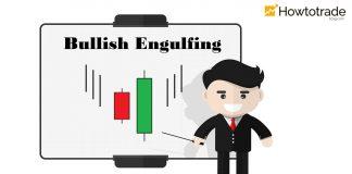 Mô hình Bullish Engulfing là gì? Giao dịch Forex chính xác với nến nhấn chìm tăng