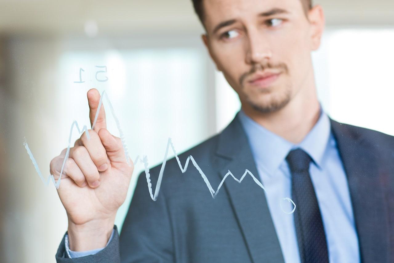 Hướng đi của giá dễ đoán trong thị trường Forex