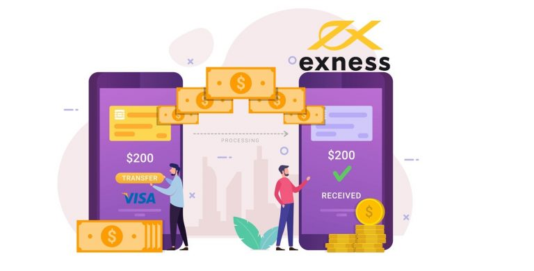 How to Deposit Exness Account With Visa/Mastercard