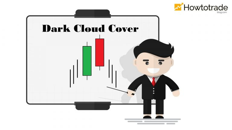 What Is A Dark Cloud Cover Candlestick? Meaning And How To Trade Forex