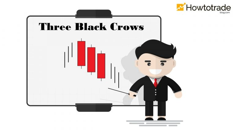 How To Use Three Black Crows Candlestick Pattern Effectively In Forex