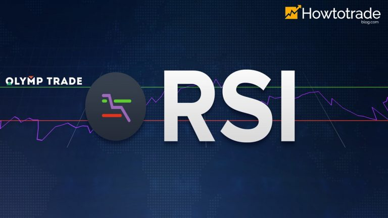 How To Use The RSI Indicator Trading Strategies In Olymp Trade