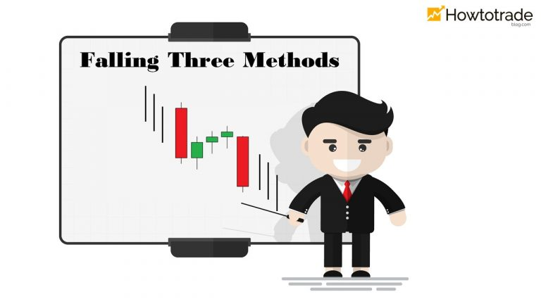 Falling Three Methods Pattern And How To Trade Forex Most Effectively
