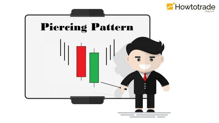 Hướng Dẫn Cách Sử Dụng Hiệu Quả Mô Hình Piercing Pattern Trong Forex