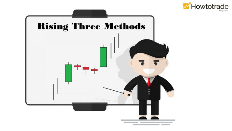 What Is Rising Three Methods Pattern? Effective Trading Strategy In Forex