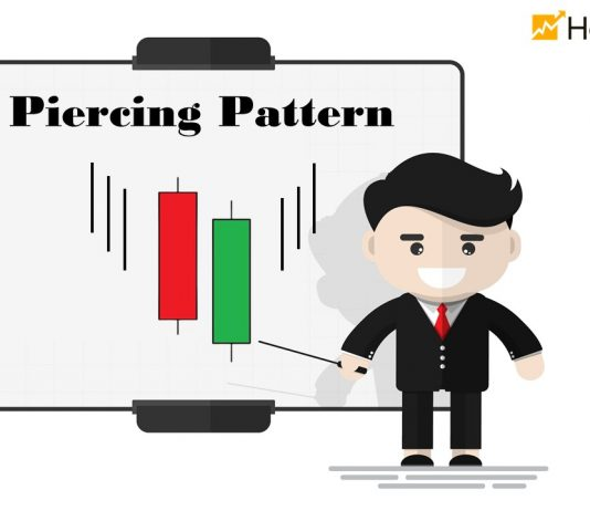 How To Use The Piercing Pattern Effectively In Forex