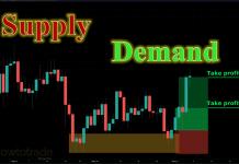 Cách xác định và vào lệnh giao dịch với Supply Demand?