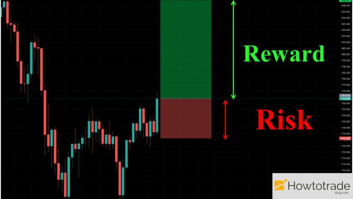 Quản lý vốn theo tỷ lệ R:R (Risk : Reward)