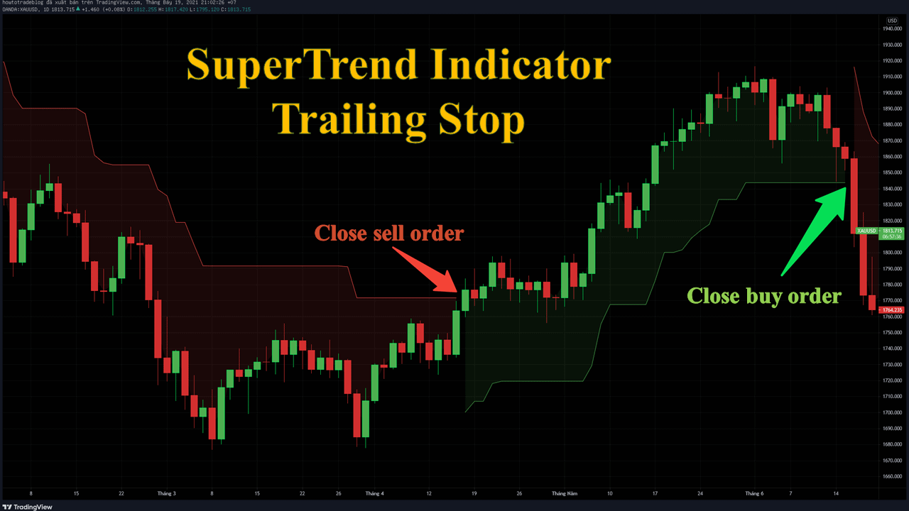 Sử dụng indicator SuperTrend để trailing stop