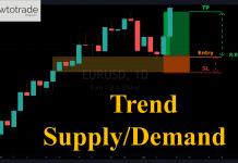 Trend kết hợp với Supply Demand (Chap 3)