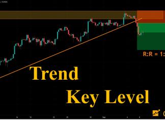 Price Action theo phong cách của tôi: Trend + Key Level + Signal
