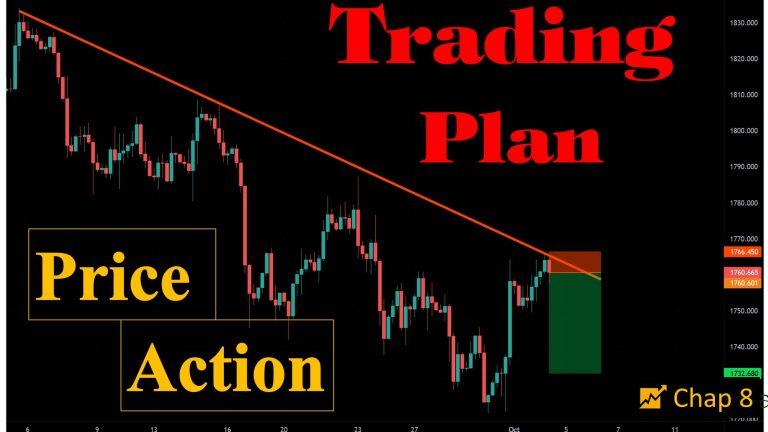 Price Action: Cách để lên kế hoạch giao dịch (Chap 8)