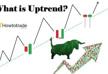 What Is An Uptrend? How To Trade Forex Effectively In An Uptrend