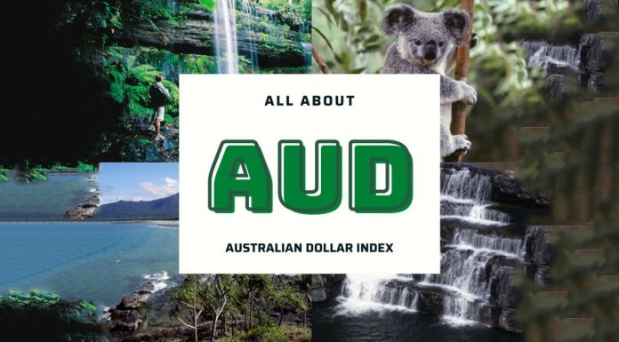 AUD - Đô la Úc