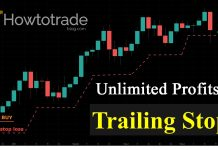 What Is Trailing Stop? Unlimited Profit Taking With Automatic Stop Loss